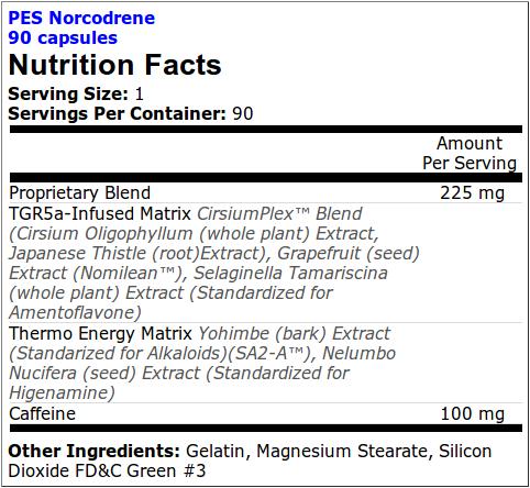 norcodrene-ingredients