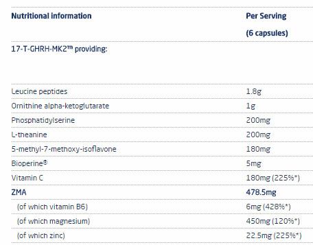 17-T-somatcri-mx-ingredient-list-review