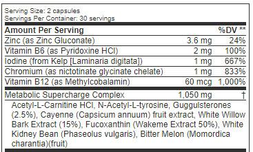 American Metabolix Banish ingredient list review