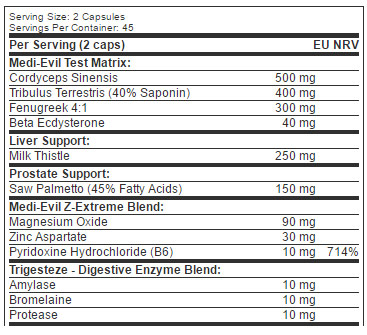 medi-evil-pro-test-ingredient-list-review