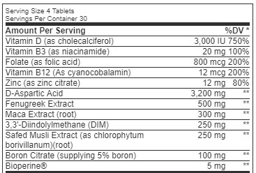 Prime-T-ingredient-list
