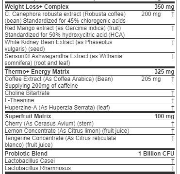 hydroxycut-platinum-ingredient-list