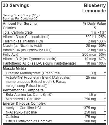 ON-Pre-workout-ingredient-list-v-cellucor-c4-pre-workout