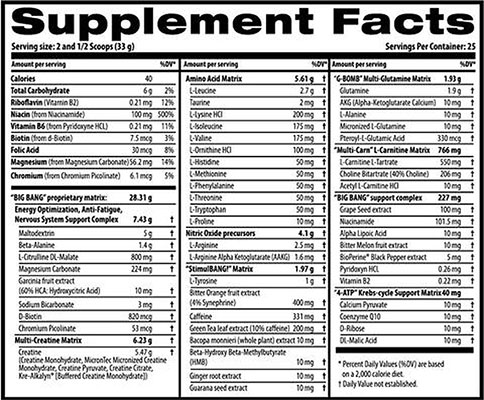 Scitec-Nutrition-Big-Bang-Nutrient-Profile-Review