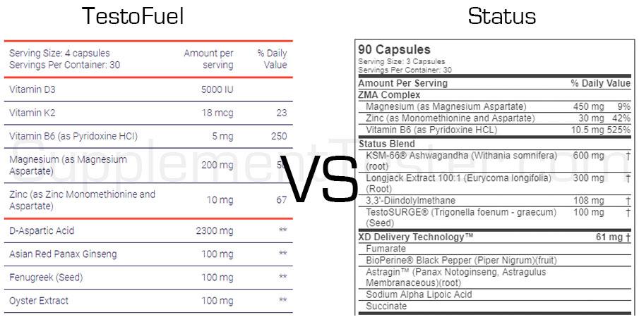 TestoFuel-vs-Blue-Star-Status-Ingredients
