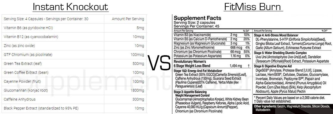 Instant-Knockout-vs-FitMiss-Burn-Ingredients