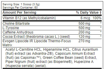 Evogen-Lipocide-IR-Ingredients-Review