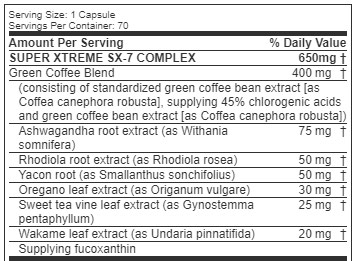 Hydroxycut-SX-7-Non-Stim-Ingredients