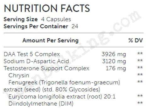 DAA Test-5 ingredients