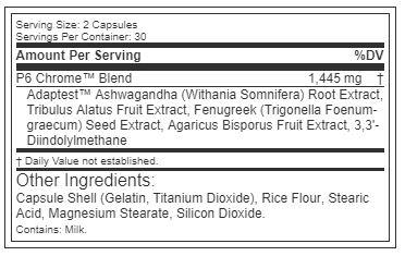 Cellucor P6 Chrome ingredients