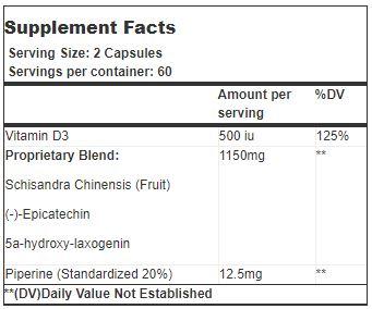 Anafuse ingredients