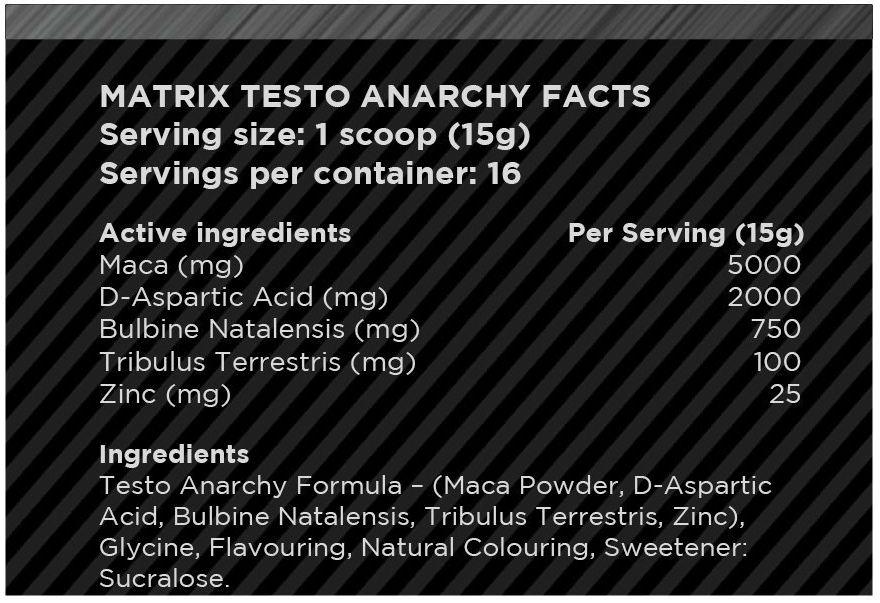 Matrix Nutrition Testo Anarchy ingredients