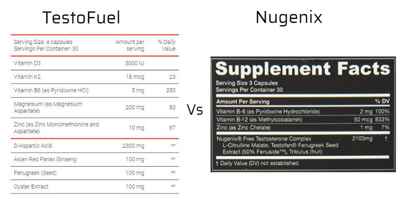 TestoFuel vs Nugenix