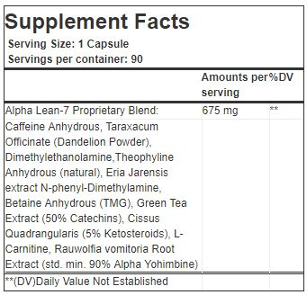 Alpha Lean-7 ingredients