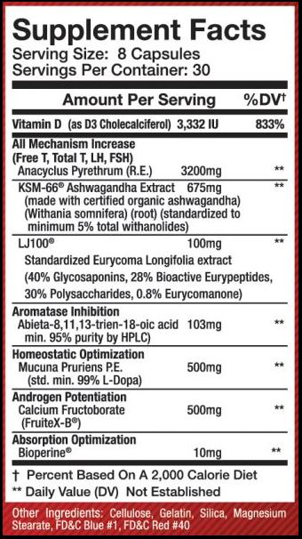 Test1fy ingredients
