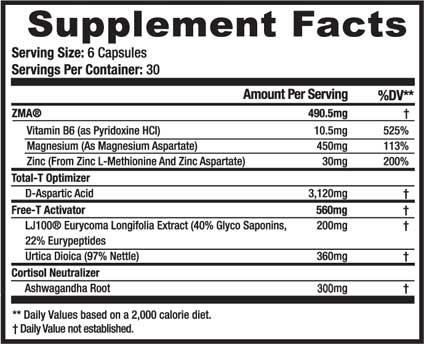 Hypertest-XTR-ingredients